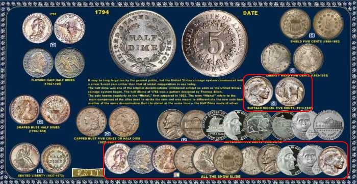 Kovanica skupljanje, NWO, USA, HNB, Srebro, nikal