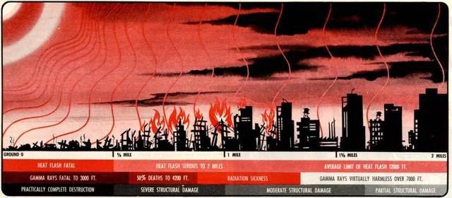 nuklearna-katastrofa