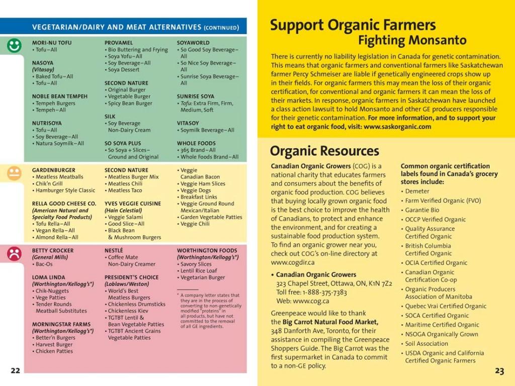 GMO ne-GMO Greenpeace hrana spisak 12