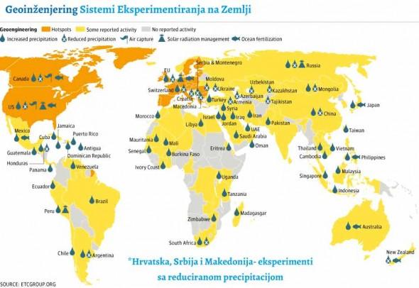Geoinzenjering-Croatia