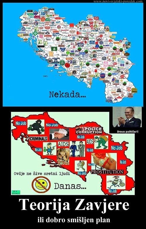 jugoslavija-nekada-danas