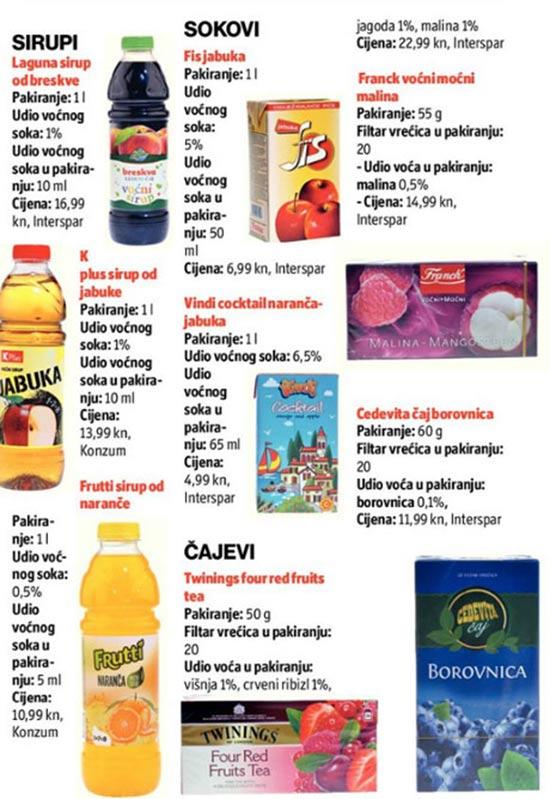 hrana-prehrambena-industrija-3