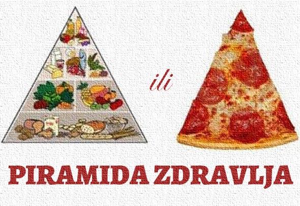 piramida-zdravlja