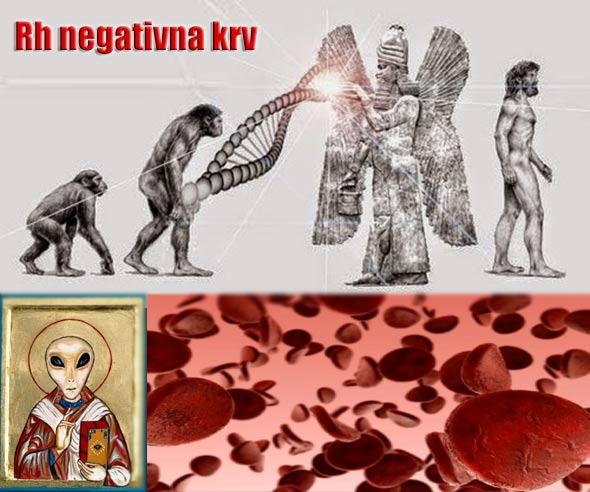 rh-krv-Anunnaki